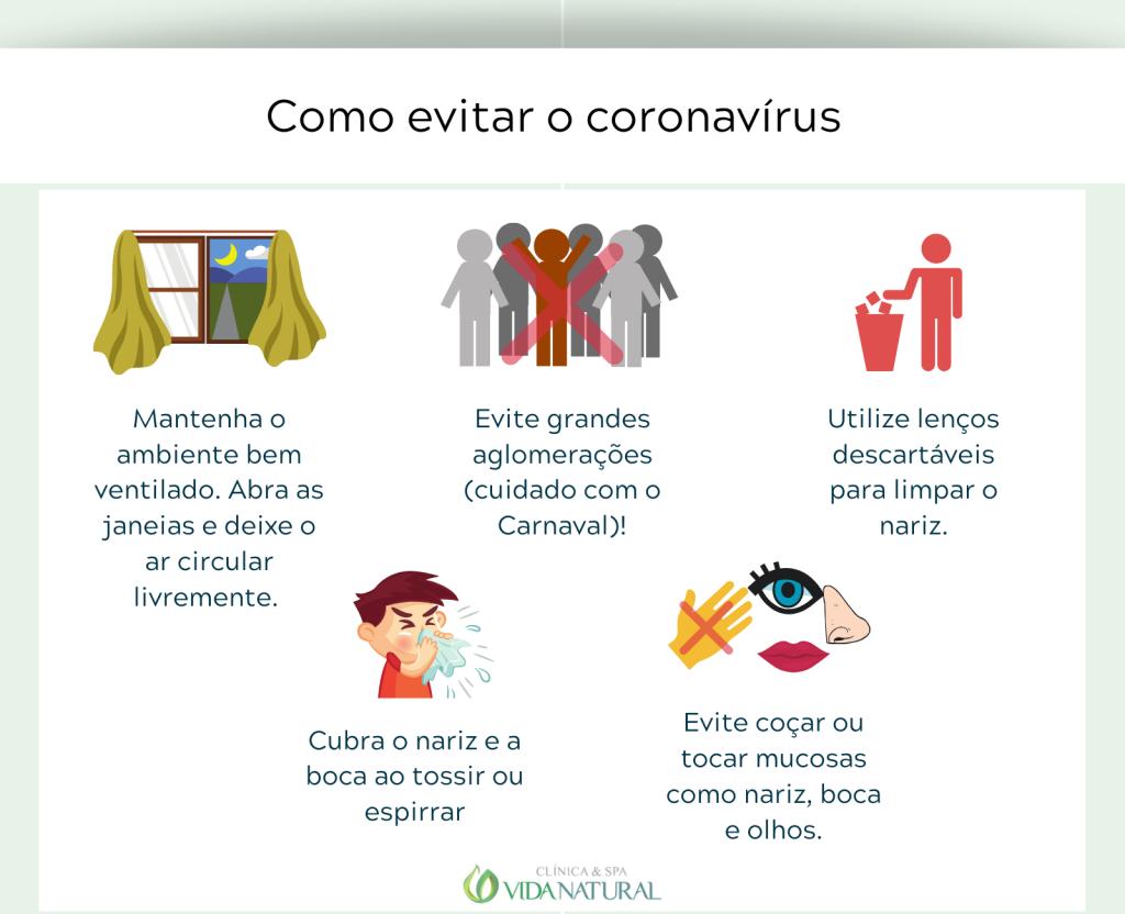 Como evitar o coronavírus