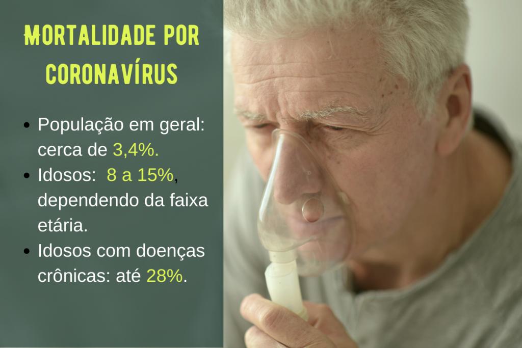 https://noticias.band.uol.com.br/jornaldaband/videos/16775042/coronavirus-brasil-se-prepara-para-aumento-de-casos